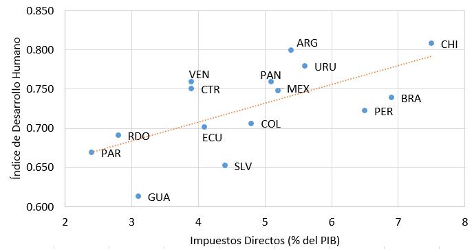 Gráfico 2. JM Rentería